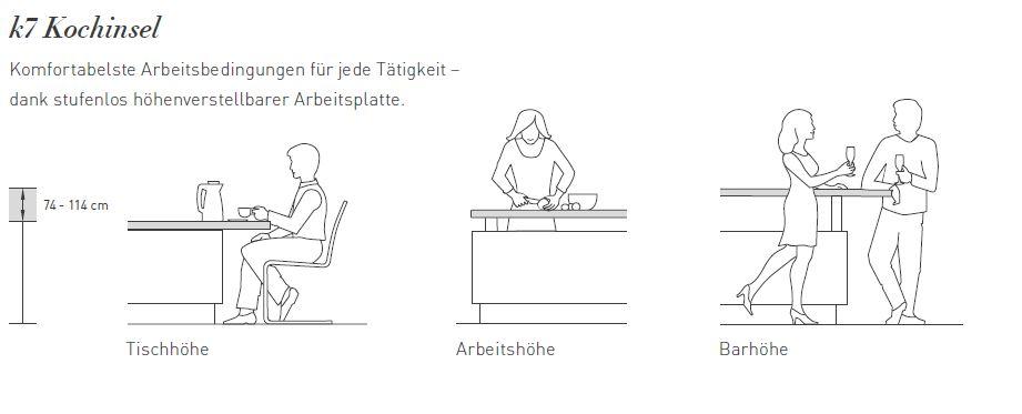 Ungewöhnlich Standard Kücheninsel Barhöhe Bilder - Küchen Ideen ...
